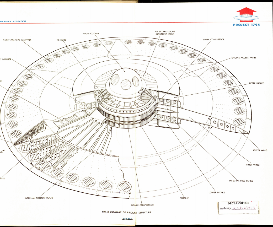 Flying Saucer Schematic